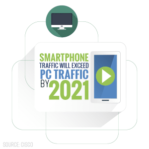 Smartphone Data Traffic
